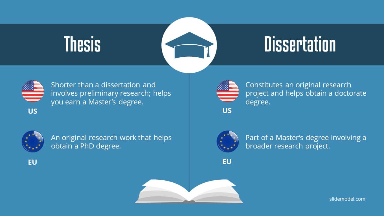 How To Do A Proper Thesis Defense Using The Right Powerpoint throughout Powerpoint Templates For Thesis Defense