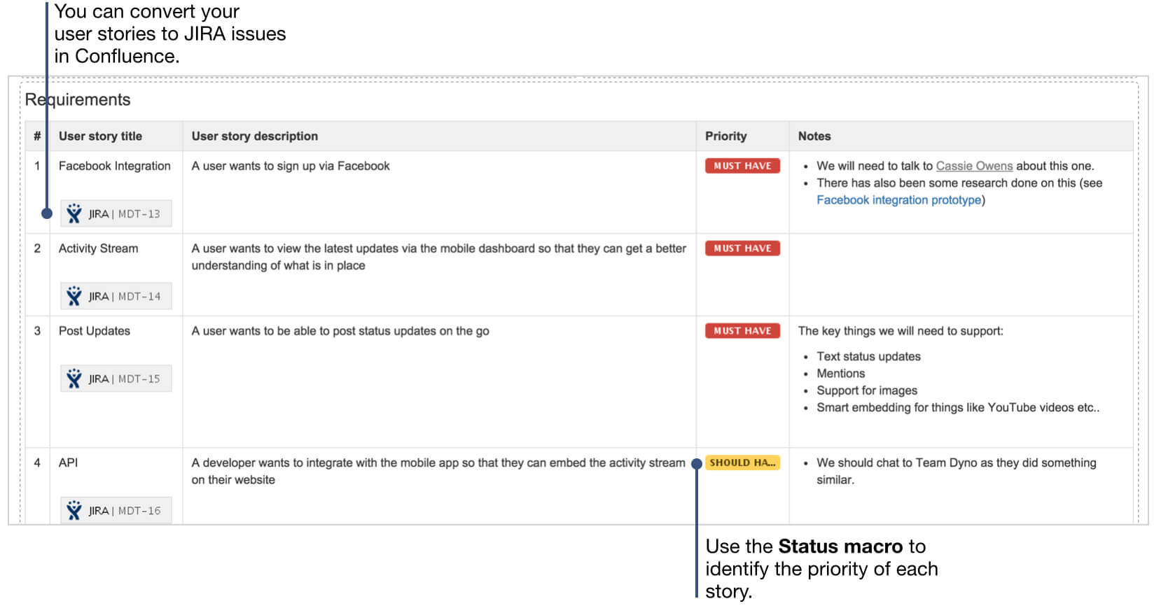 How To Document Product Requirements In Confluence with User Story Template Word