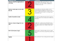 How To Evaluate A Website – The Visual Communication Guy intended for Website Evaluation Report Template
