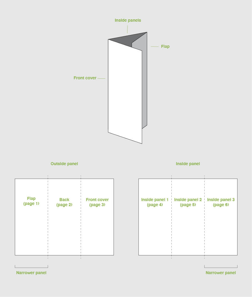 How To Make A Trifold Brochure Pamphlet Template in 4 Panel Brochure Template