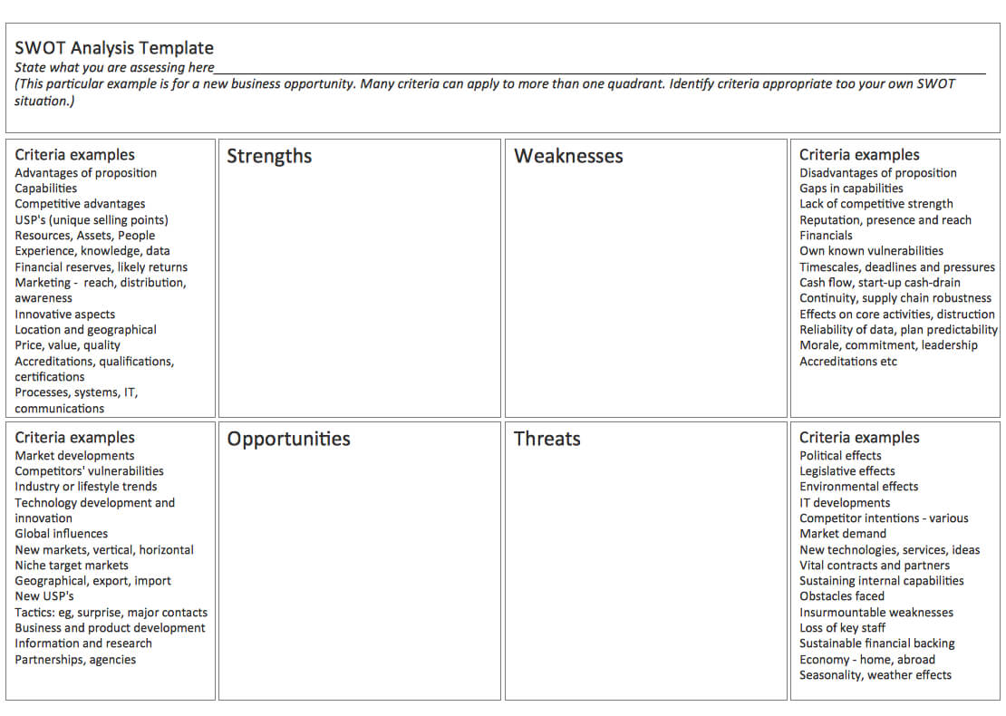How To Make Swot Analysis In A Word Document in Swot Template For Word