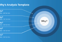How To Present A 5 Why's Root Cause Analysis – Slidemodel For Root Cause Analysis Template Powerpoint