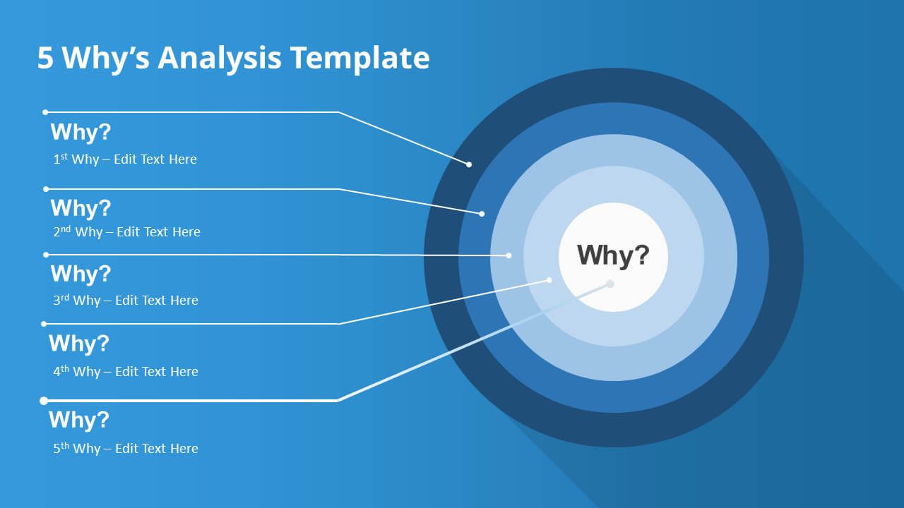 How To Present A 5 Why's Root Cause Analysis - Slidemodel for Root Cause Analysis Template Powerpoint
