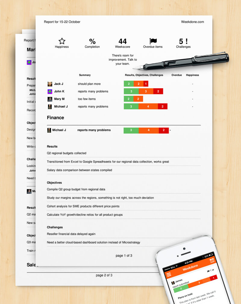 How To Write A Progress Report (Sample Template) - Weekdone with Weekly Manager Report Template
