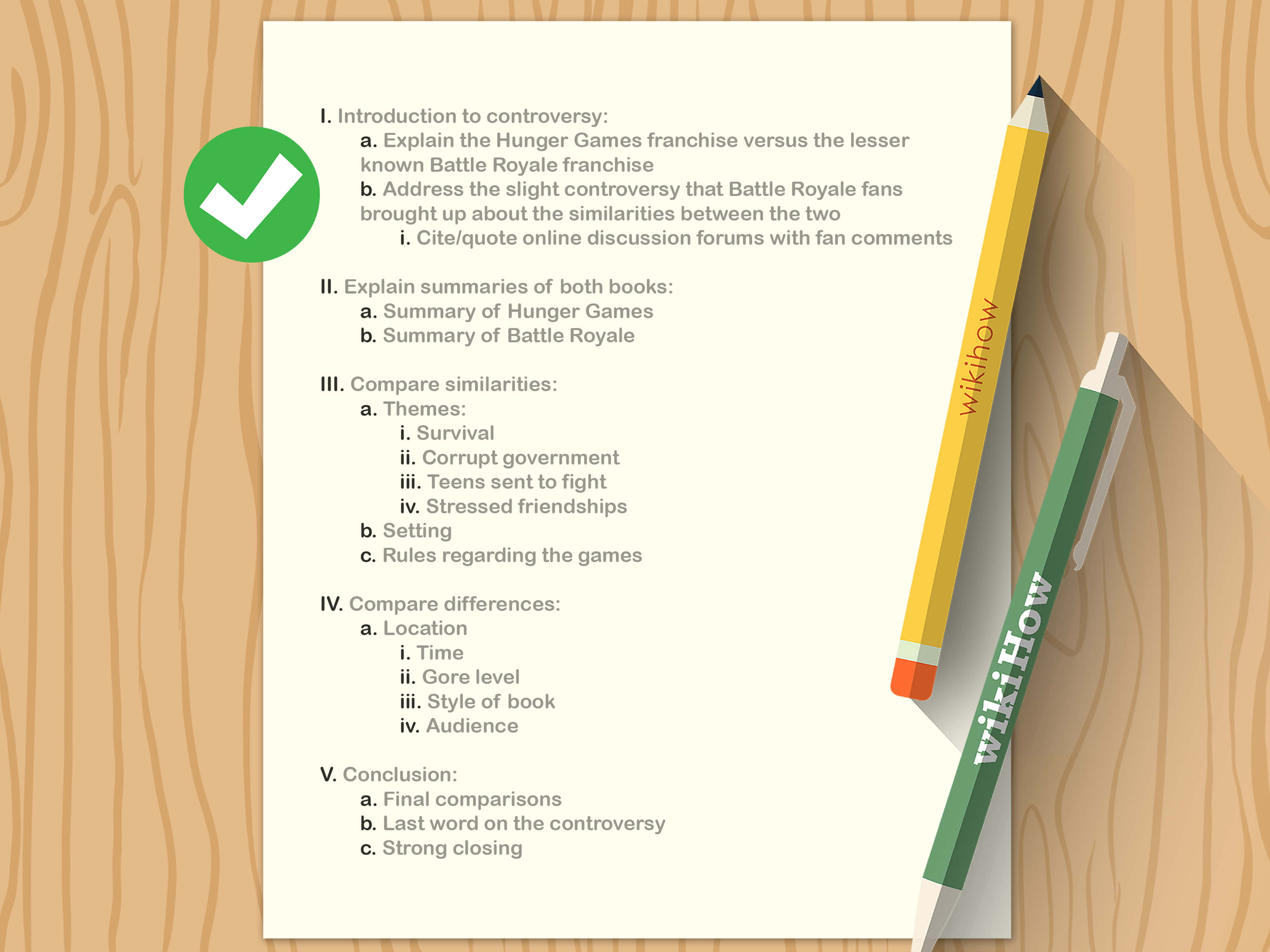 How To Write An Outline (With Free Sample Outlines) - Wikihow regarding Skeleton Book Report Template