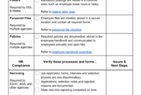 Hr Compliance: Definition [+ Free Hr Audit Checklist] pertaining to Sample Hr Audit Report Template