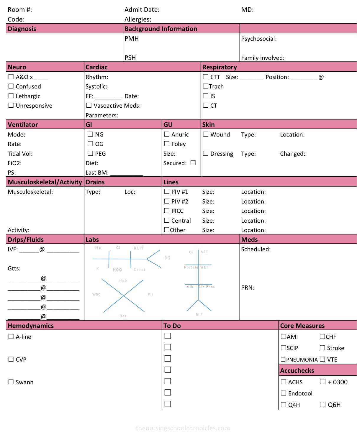 Icu Nurse Report Sheet Nurse Brain Sheet Med Surg Nurse in Med Surg Report Sheet Templates
