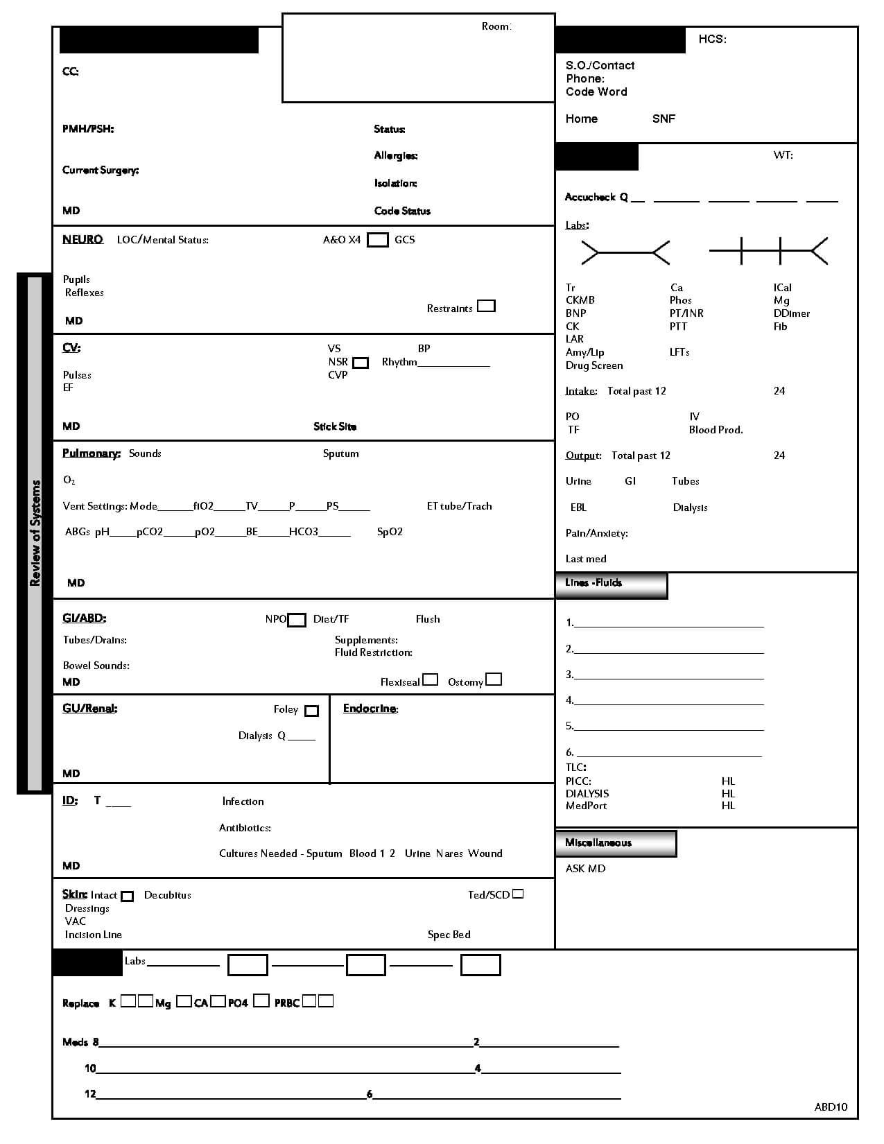 Icu Nurse Report Sheet Template | Nurse | Nurse Report Sheet for Nursing Report Sheet Template