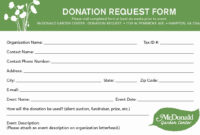 Image Result For Sample Pledge Cards Nonprofit | Donation for Fundraising Pledge Card Template