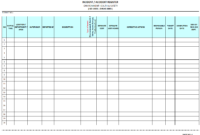 Incident / Accident Register – with regard to Incident Report Register Template