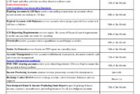 Incident Management Report Samples Templates Itil Template for Incident Report Template Itil