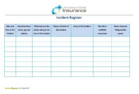 Incident Report Register Template – Atlantaauctionco regarding Incident Report Register Template