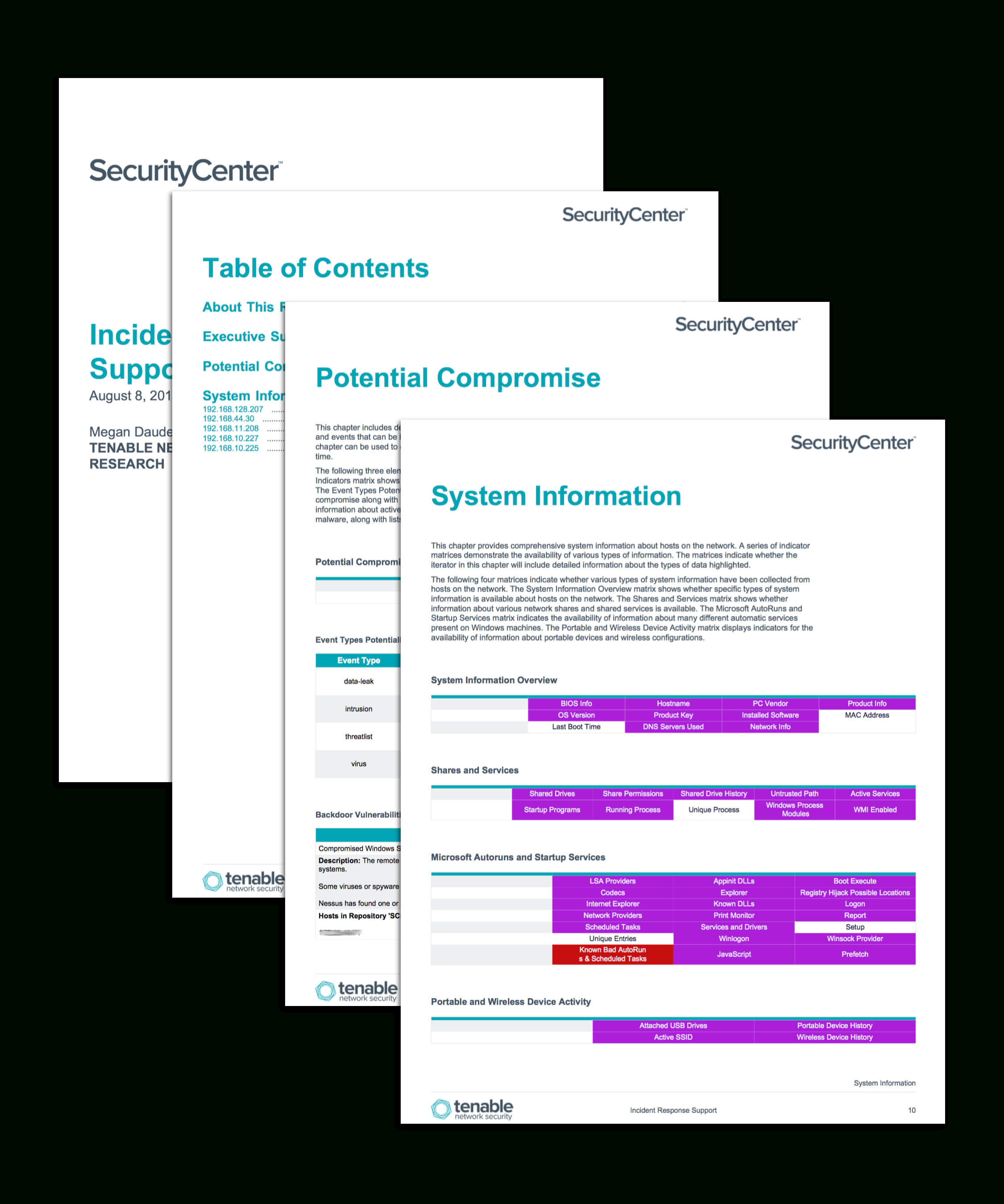 Incident Response Support - Sc Report Template   Tenable® Regarding It Support Report Template