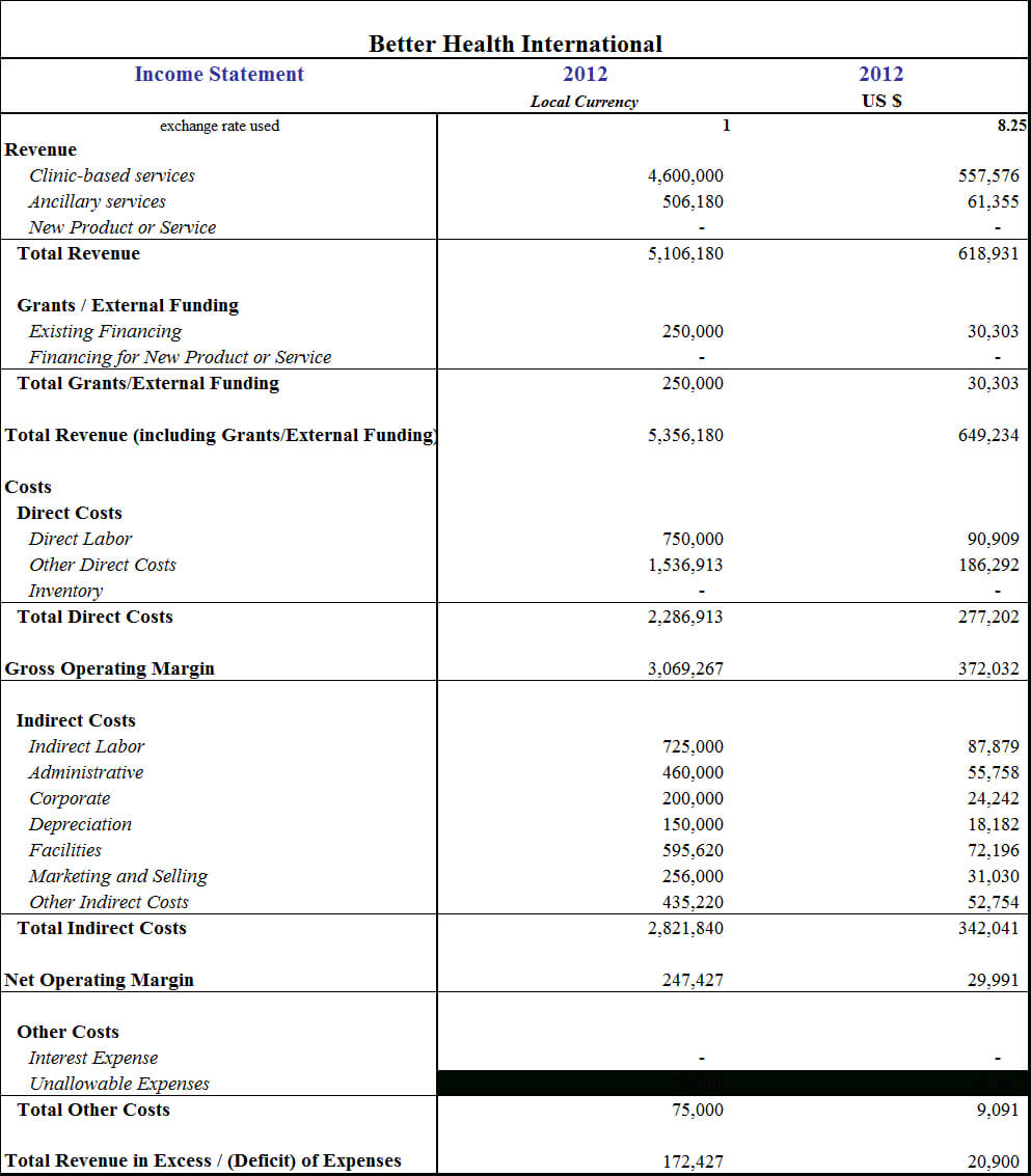 Income Expense Report Template Monthly Annual Statement pertaining to Quarterly Expense Report Template