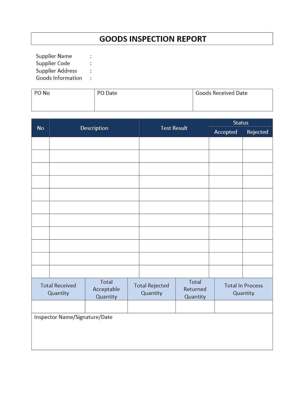 Incoming Goods Inspection Report Throughout Daily Inspection With Regard To Daily Inspection Report Template