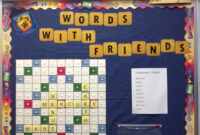 Interactive Vocabulary Bulletin Board – Image Only. I Could within Bulletin Board Template Word