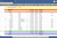 It Portfolio Management Report Templates And Portfolio in Portfolio Management Reporting Templates