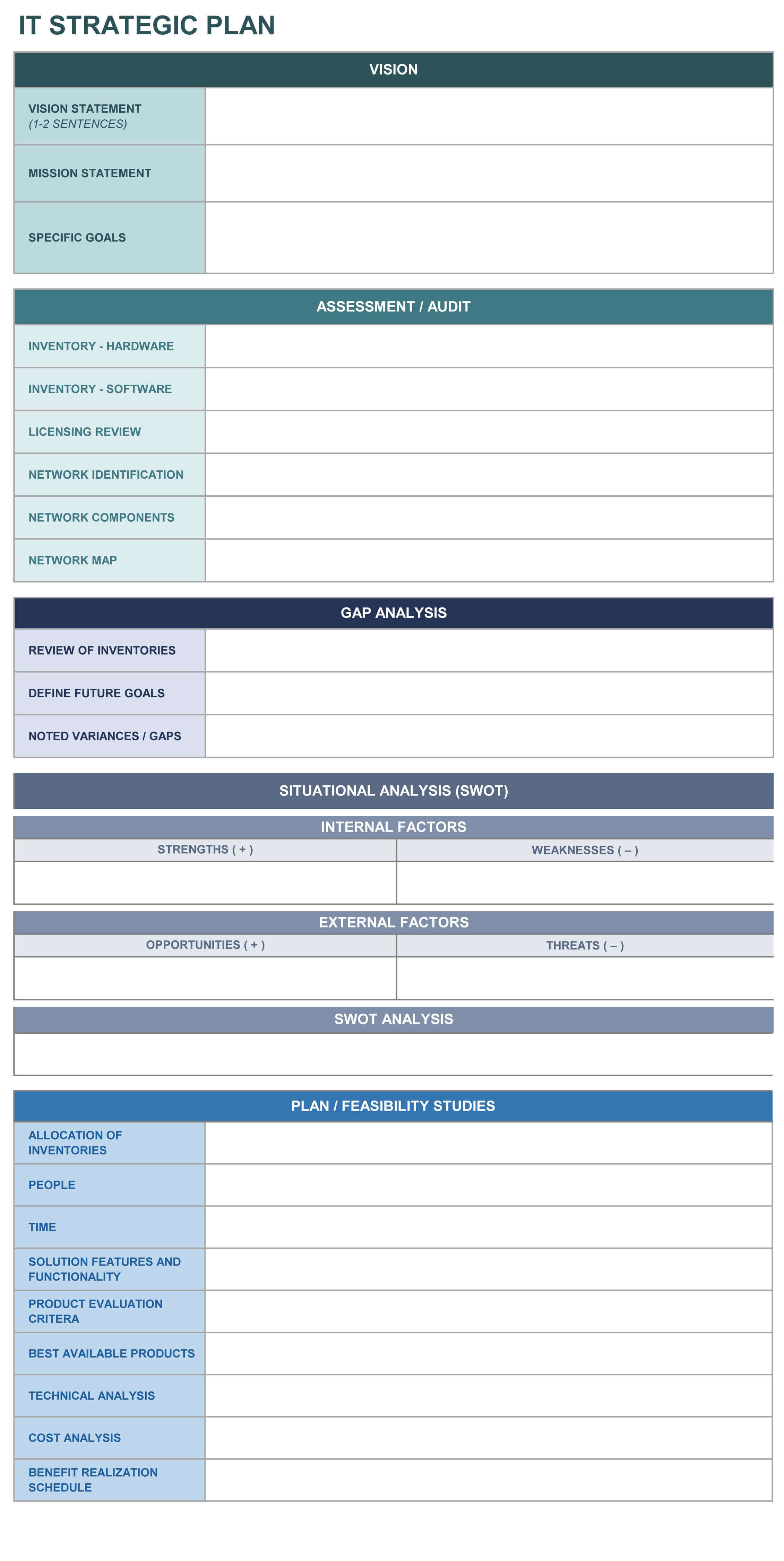 It Strategic Plan Excel Template | Strategic Planning within Gap Analysis Report Template Free