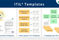 Itil-Checklists – It Process Wiki in Incident Report Template Itil