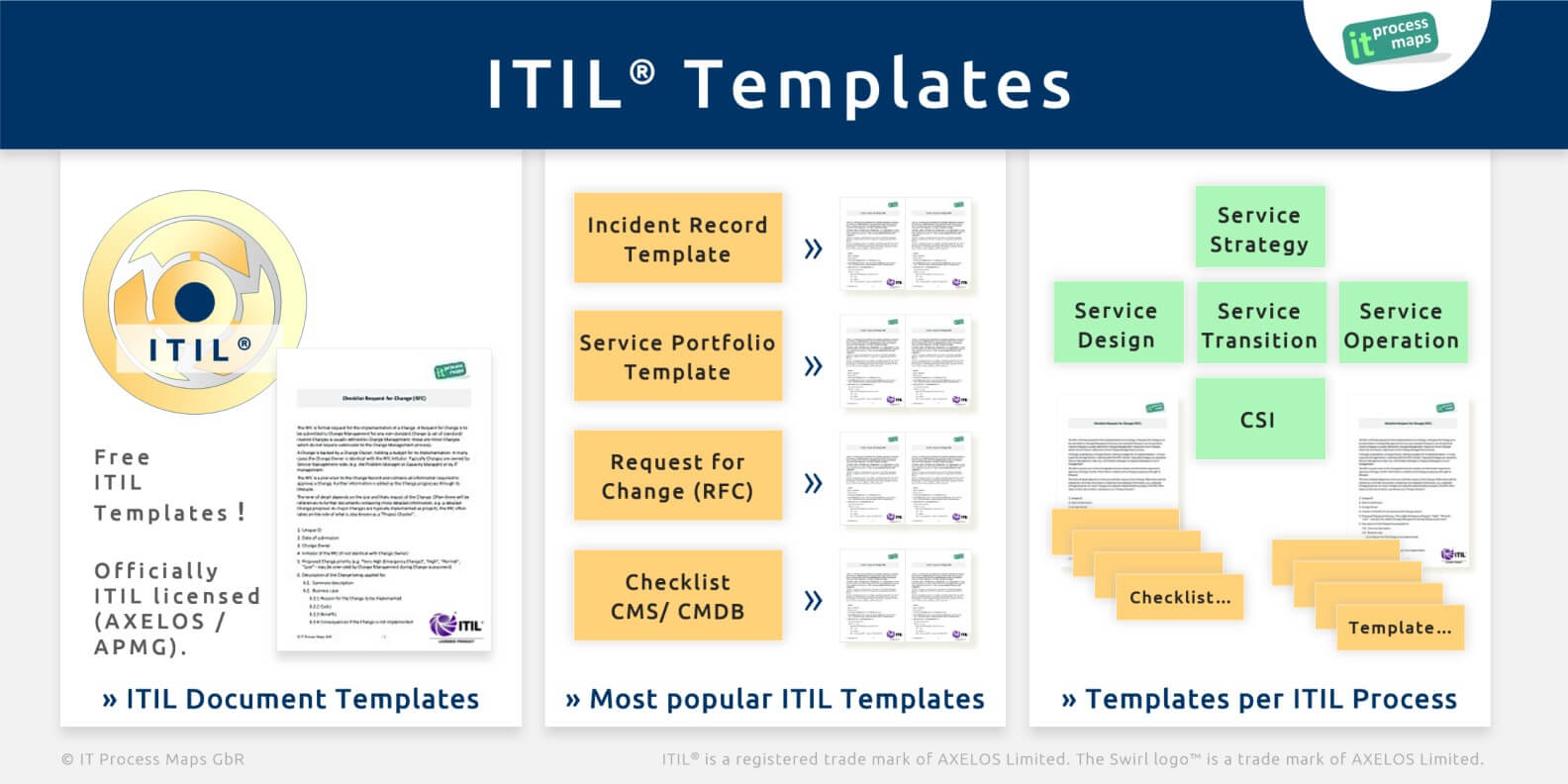 Itil-Checklists - It Process Wiki in Incident Report Template Itil