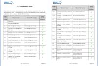 Itil® Documentation Toolkit Inside Incident Report Template inside Itil Incident Report Form Template
