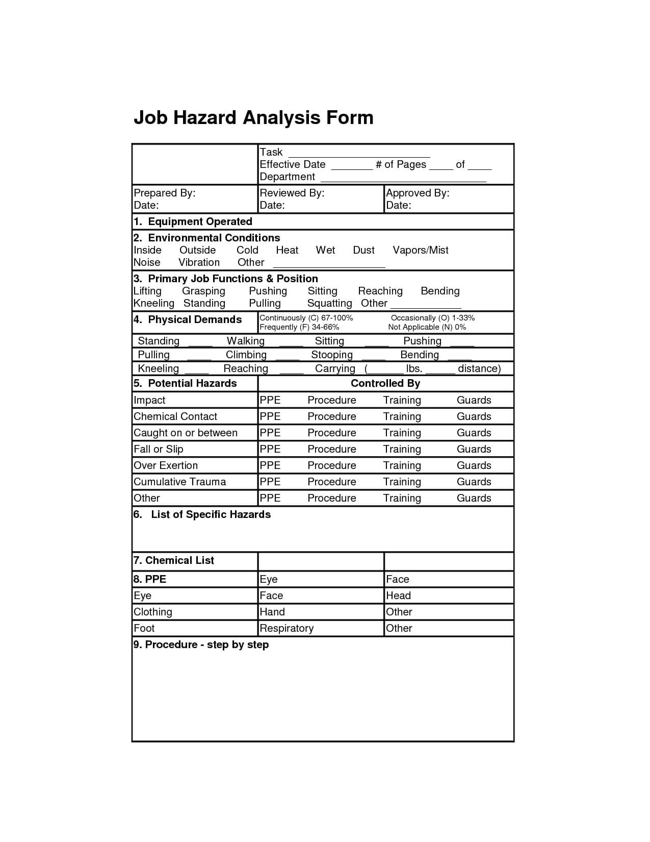 Job Hazard Analysis Form | Job Analysis Forms | Job Analysis Inside Safety Analysis Report Template