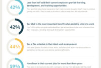 Job Satisfaction Surveys: 2 Templates For You To Use pertaining to Employee Satisfaction Survey Template Word
