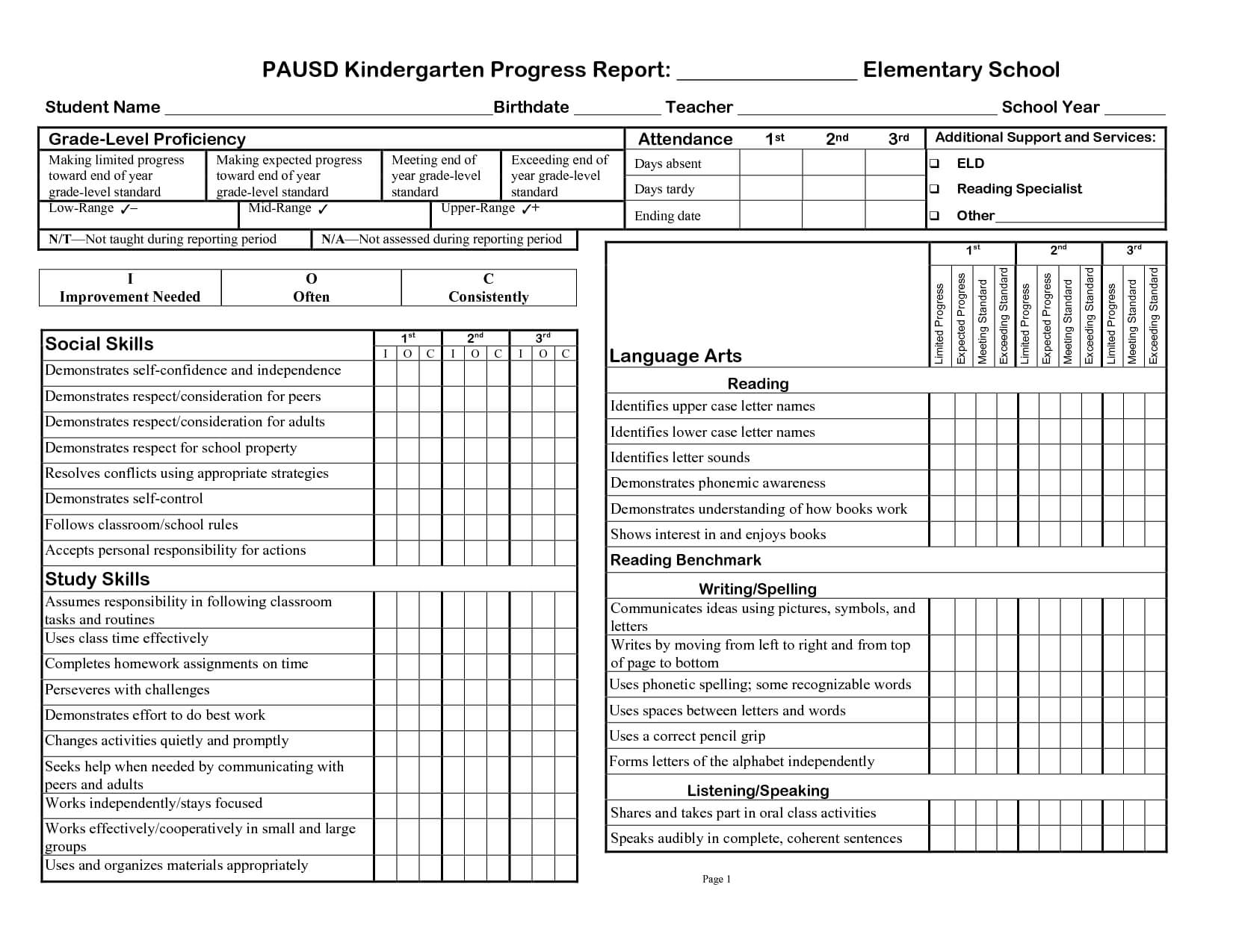 Kindergarten Social Skills Progress Report Blank Templates with Homeschool Report Card Template Middle School