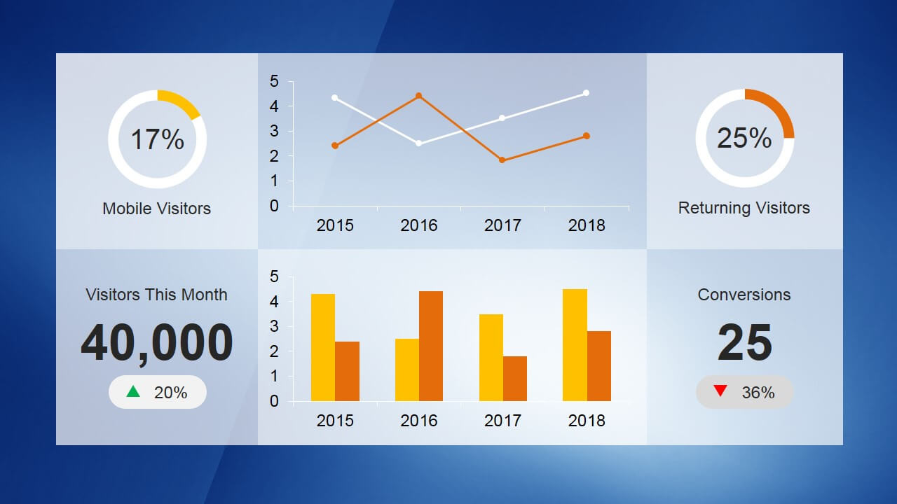 Kpi Dashboard Template For Powerpoint throughout Free Powerpoint Dashboard Template
