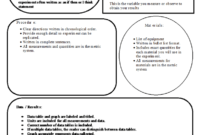 Lab Report Template, Rubric, And Standards in Lab Report Template Middle School