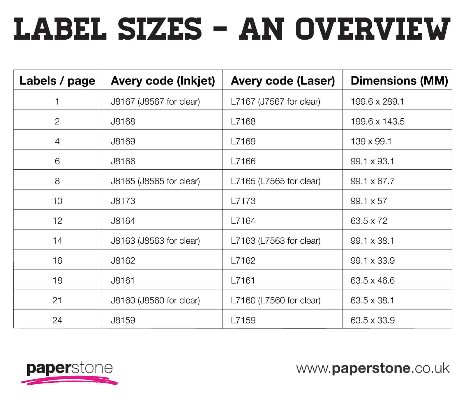 Labels | Avery Labels | All Sizes & Templates | Paperstone within Word Label Template 21 Per Sheet