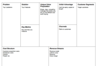 Lean Business Model Canvas | Business Model Canvas, Startup within Business Model Canvas Template Word