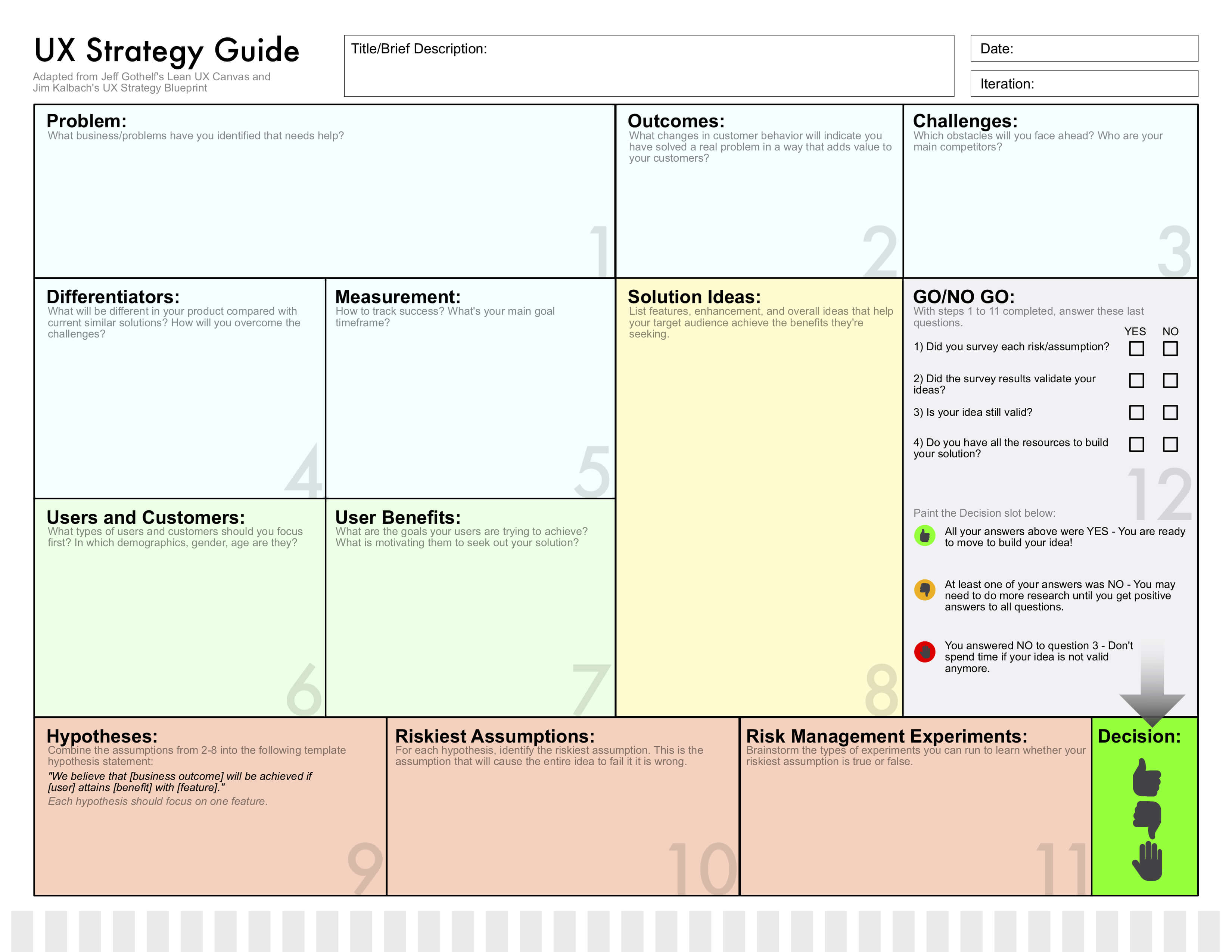 Lean Canvas · Open Practice Library In Lean Canvas Word Template