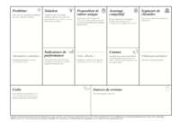 Lean Canvas En Français (Pdf) – Lean Startup – Pragmatic throughout Lean Canvas Word Template