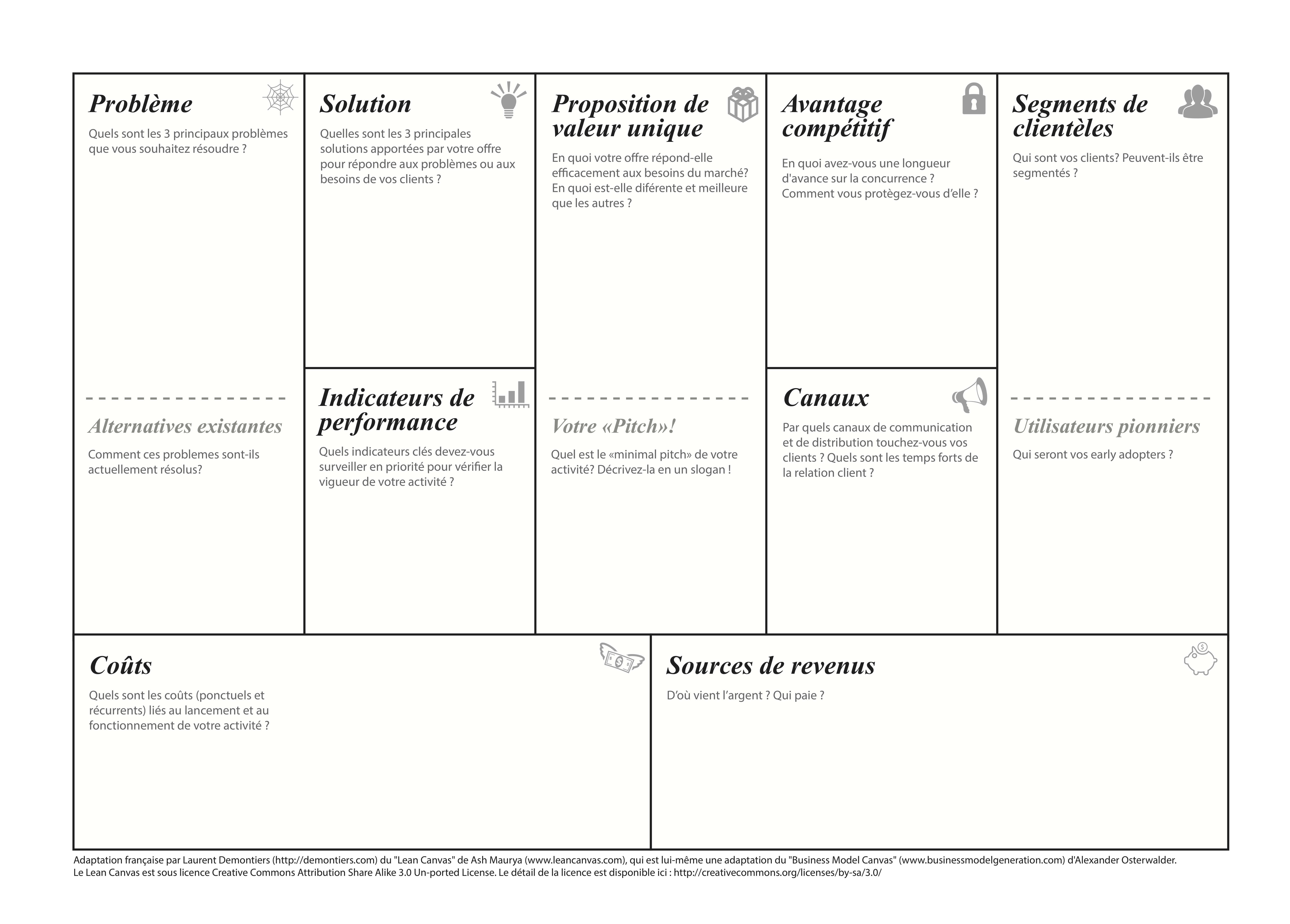 Lean Canvas En Français (Pdf) – Lean Startup – Pragmatic Throughout Lean Canvas Word Template