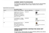 Letter To Contractor For Defective Work: Sample Letter And regarding Construction Deficiency Report Template