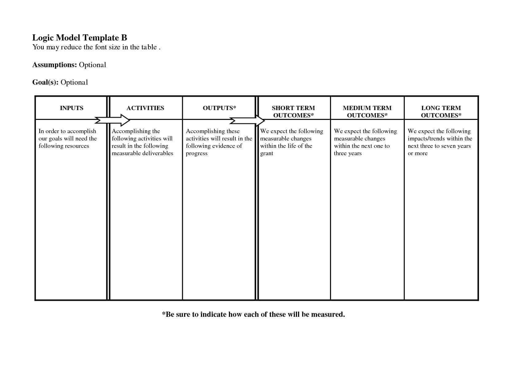 Logic Model Template | E Commercewordpress Throughout Logic Model Template Microsoft Word
