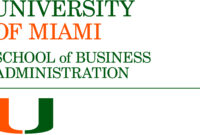 Logos And Templates : University Of Miami School Of Business for University Of Miami Powerpoint Template