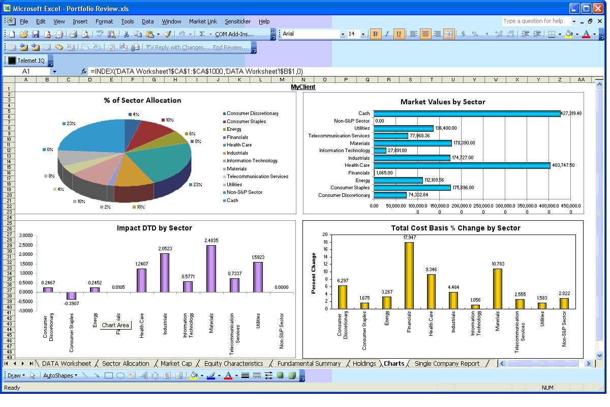 Management Report Strategies Like The Pros | Excel Dashboard Throughout Sales Management Report Template