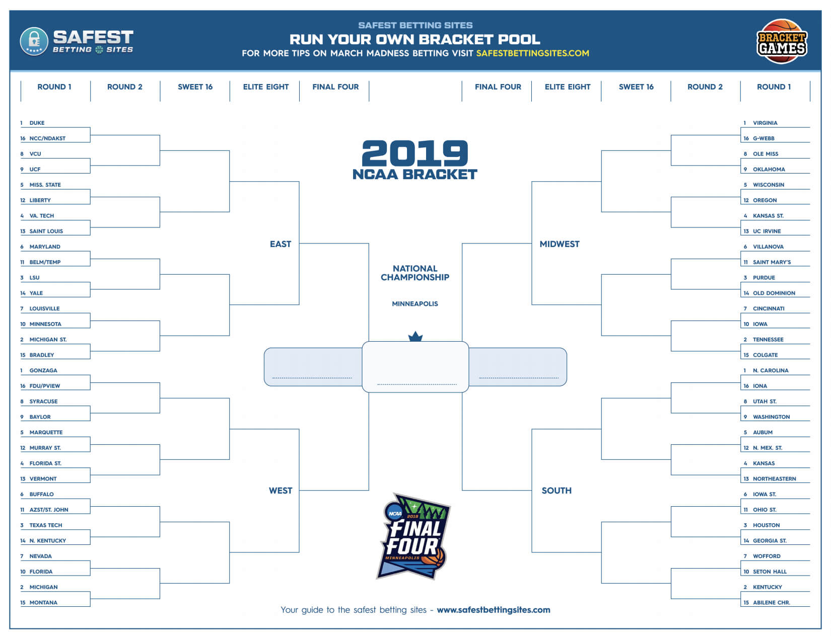 March Madness 2019 Bracket Template (Free Printable Pdf) For Blank March Madness Bracket Template
