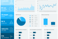 Marketing Dashboards – Templates & Examples To Track Your inside Website Traffic Report Template