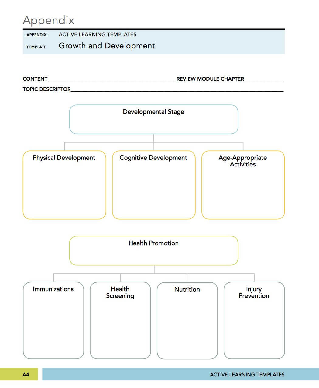 Medical Surgical, Mental Health Nursing Growth And for Med Card Template