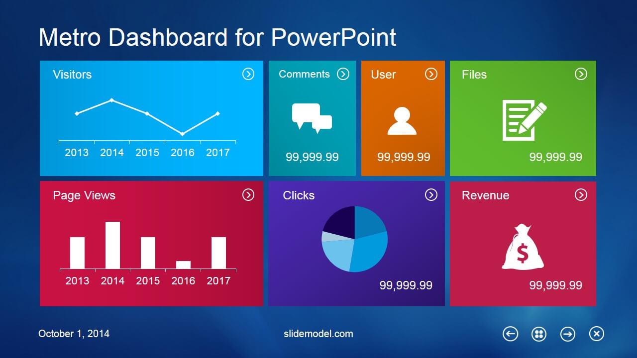 Metro Dashboard Ui Powerpoint Template – Slidemodel Regarding Project Dashboard Template Powerpoint Free