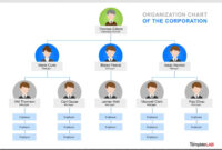 Microsoft Powerpoint Org Chart Template – Atlantaauctionco intended for Org Chart Word Template