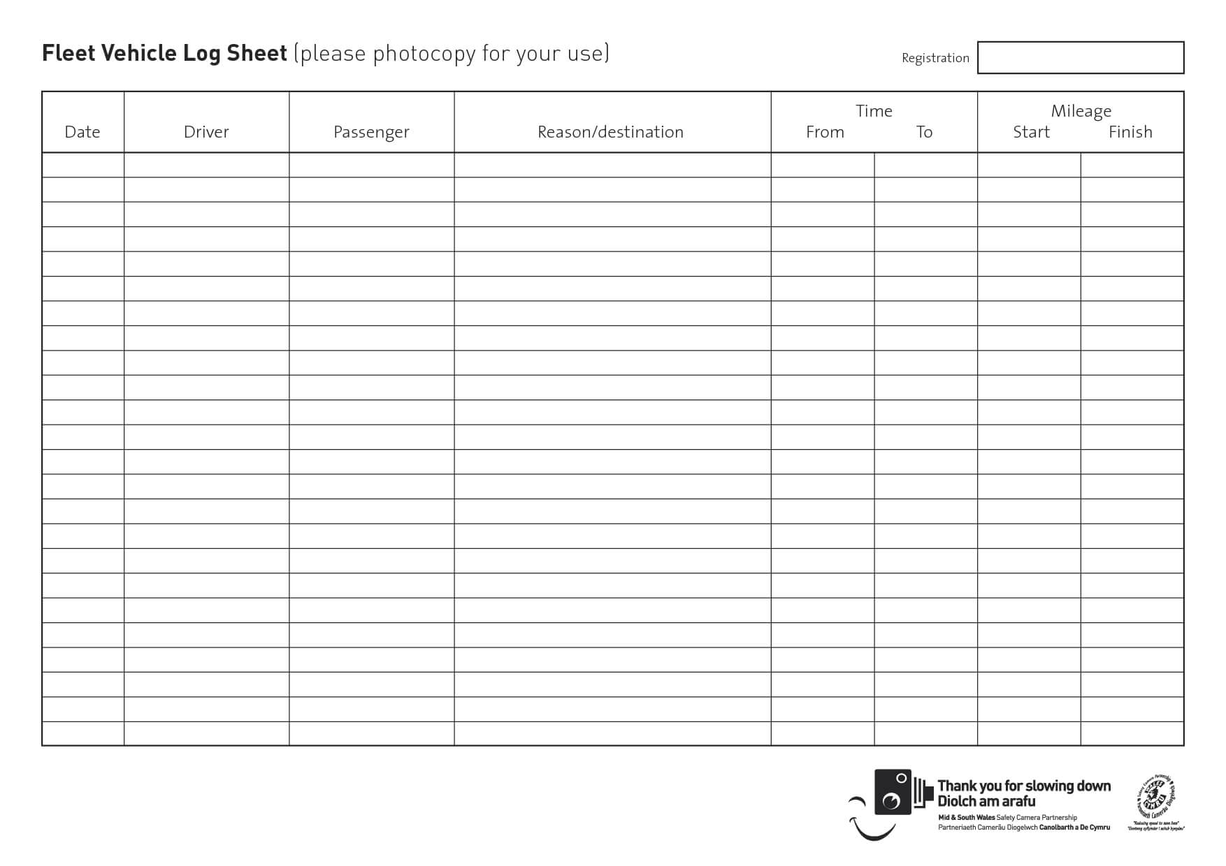Military Vehicle Log Books | Fleet Vehicle Log Sheet (Please Within Equipment Fault Report Template