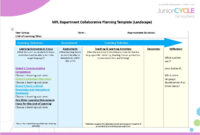 Modern Foreign Languages   Planning Resources   Junior Cycle pertaining to Blank Scheme Of Work Template