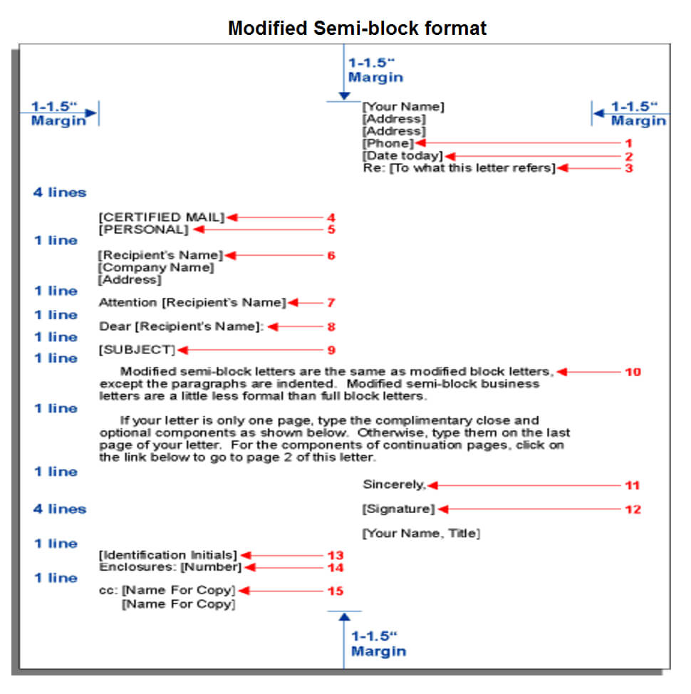 Modified Semi Block Format | Formal Letter Pertaining To Modified Block Letter Template Word