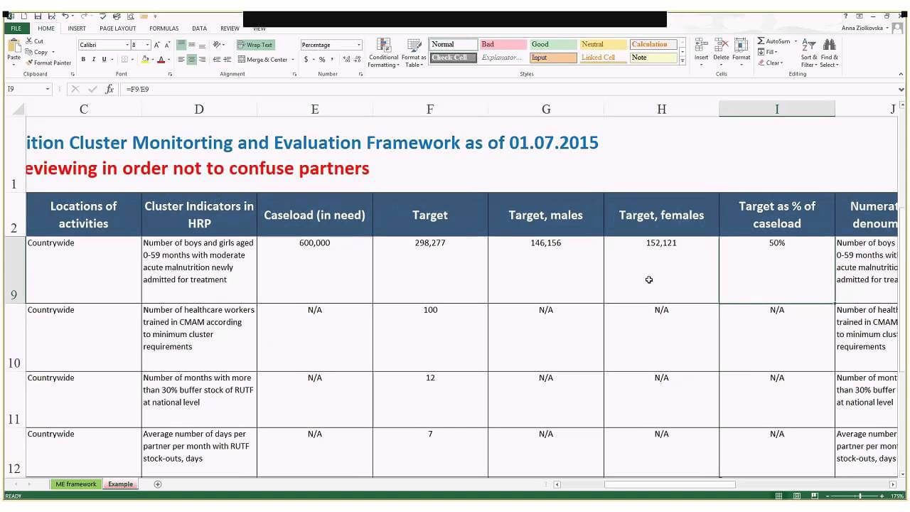 Monitoring And Evaluation Framework Intended For Monitoring And Evaluation Report Template