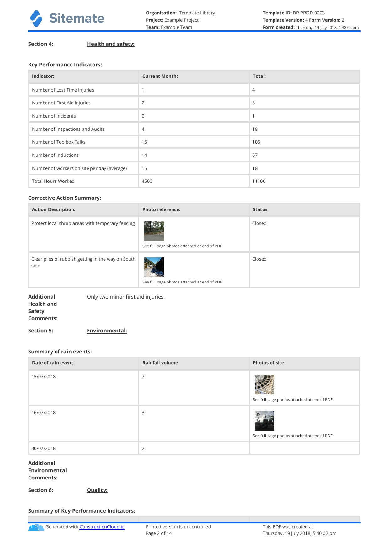 Monthly Construction Progress Report Template: Use This Within Monthly Health And Safety Report Template
