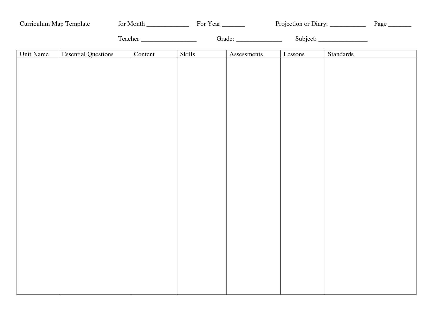 Monthly Curriculum Map Template | Curriculum Map Template Regarding Blank Curriculum Map Template